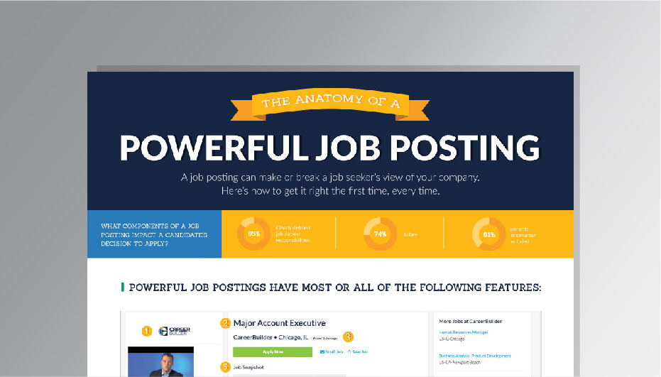 post jobs careerbuilder for employers